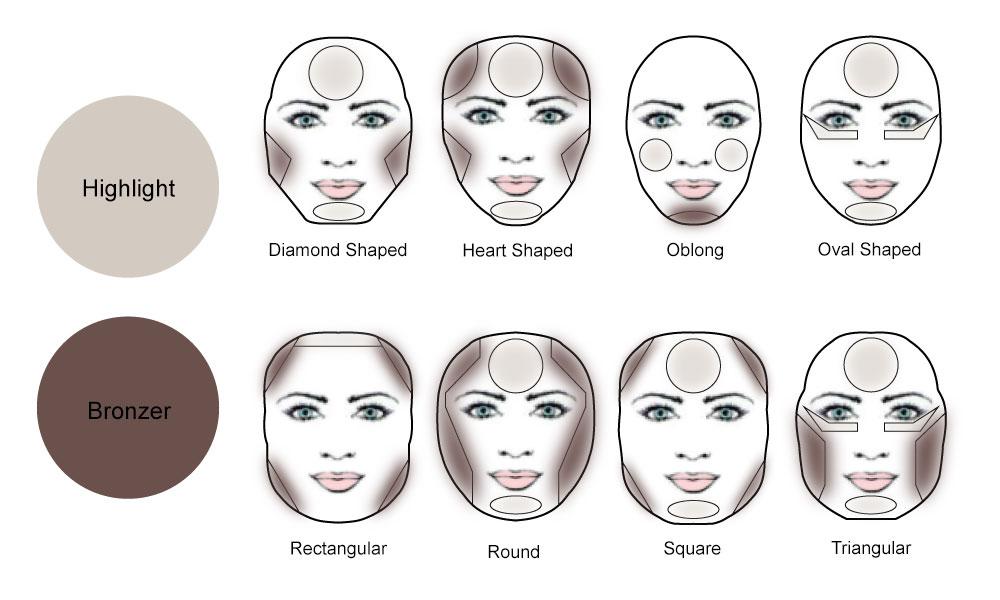 contour face 2